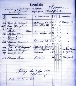 Förteckning af utvandrare